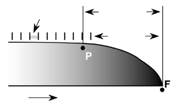 Configuración de intervalos de inspección segúnASTM E2905
